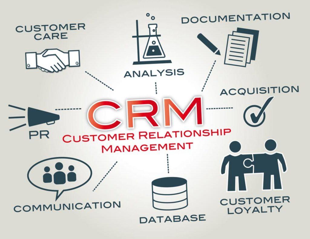 مدیریت روابط بین فروشنده و مشتری