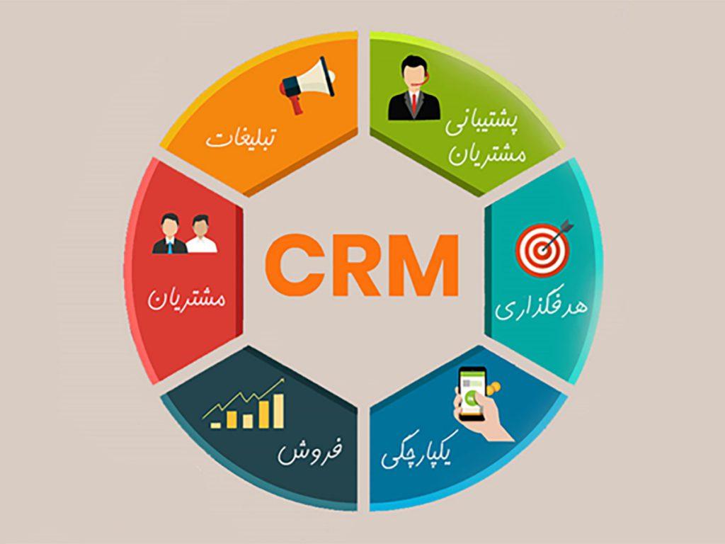 مدیریت روابط بین مشتری و فروشنده